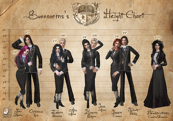 Sunnvorm's Heights Chart