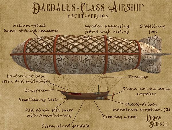 Daedalus Class Airship Poster