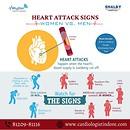 Heart Surgery - Dr Siddhant Jain